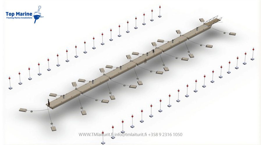 Venepaikkojen tilan jakamine
